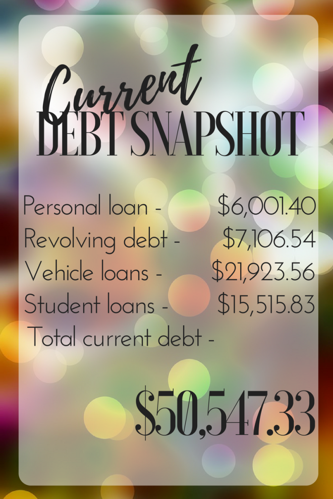 income, total debt, debt snapshot, current debt, debt free, financial freedom, dave ramsey, baby step 2, how to pay off debt, car loan, credit card, student loan, personal loan, career starter loan